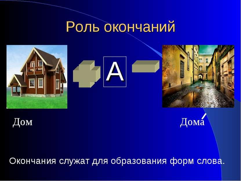 Роль окончаний Дом Дома Окончания служат для образования форм слова. А