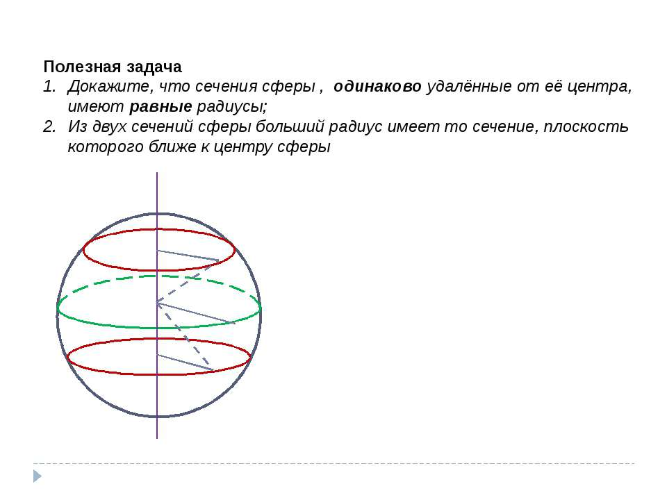 Полезная задача Докажите, что сечения сферы , одинаково удалённые от её центр...