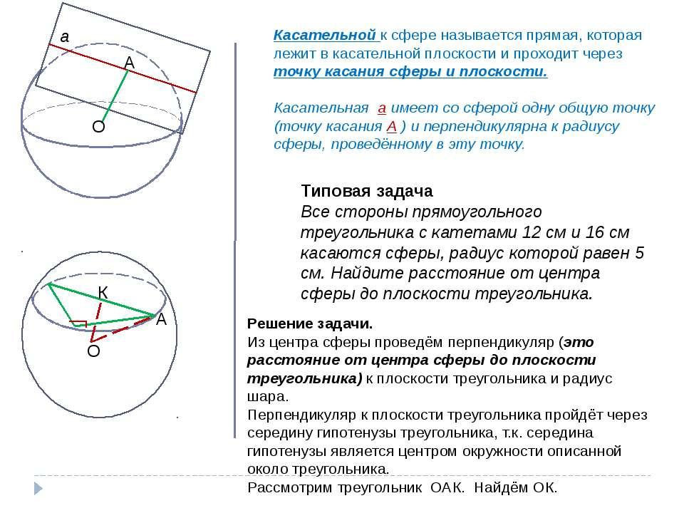 О А Касательной к сфере называется прямая, которая лежит в касательной плоско...