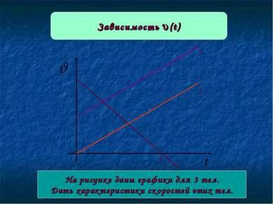 Зависимость (t) На рисунке даны графики для 3 тел. Дать характеристики скорос...