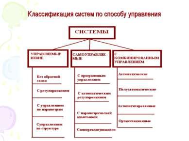 Классификация систем по способу управления