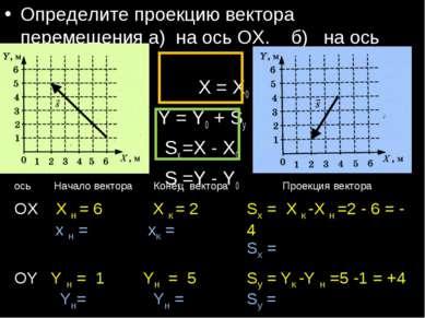 Определите проекцию вектора перемещения а) на ось ОХ. б) на ось ОУ. X = X0 + ...