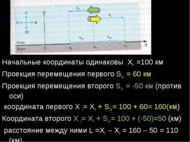 Начальные координаты одинаковы Х0 =100 км Проекция перемещения первого S1х = ...