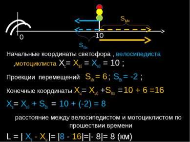 Начальные координаты светофора , велосипедиста ,мотоциклиста Xc= Xв0 = Xм0 = ...