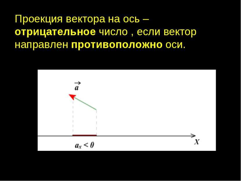 Проекция вектора на ось – отрицательное число , если вектор направлен противо...