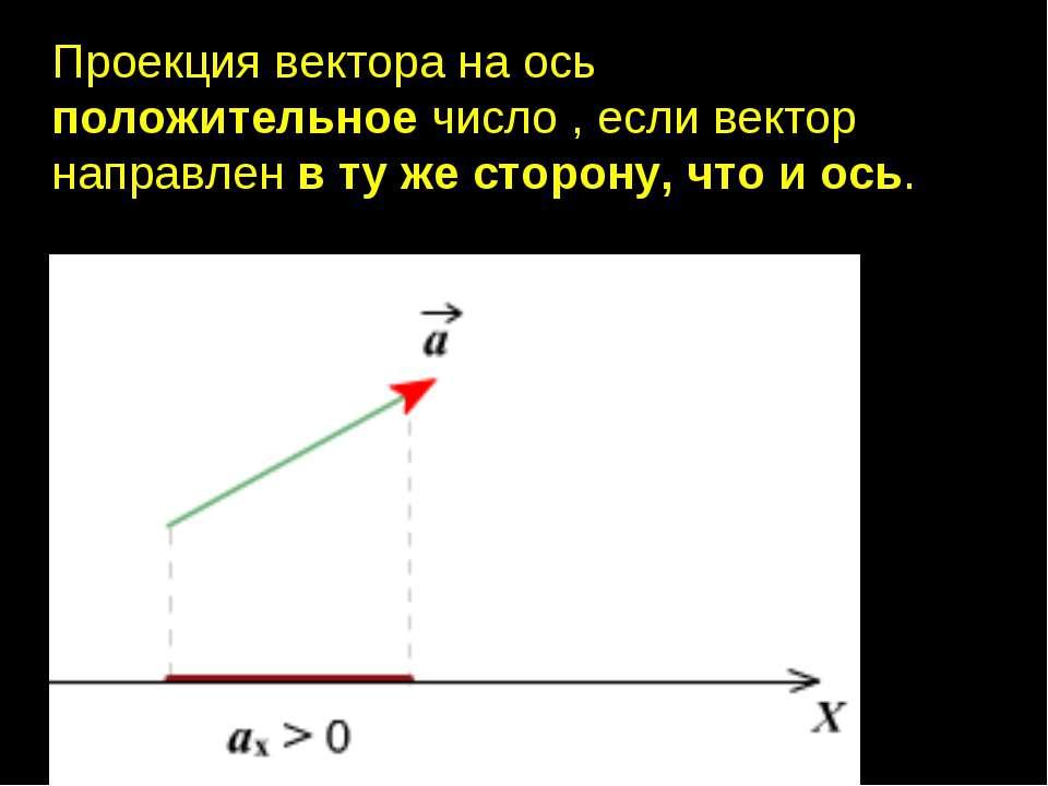 Проекция вектора на ось положительное число , если вектор направлен в ту же с...