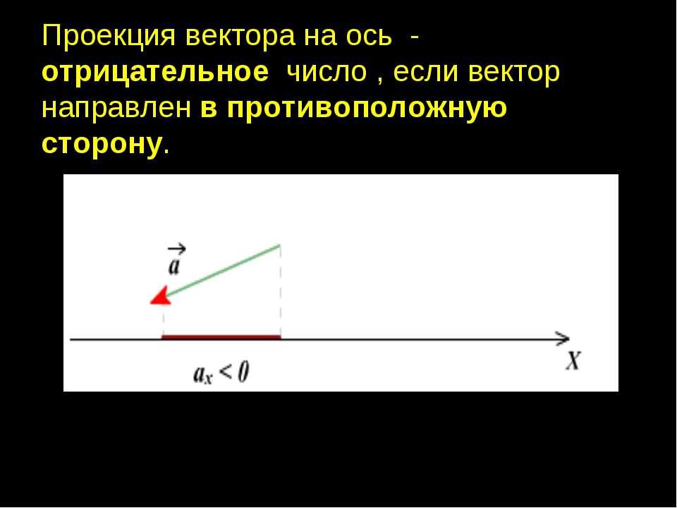 Проекция вектора на ось - отрицательное число , если вектор направлен в проти...
