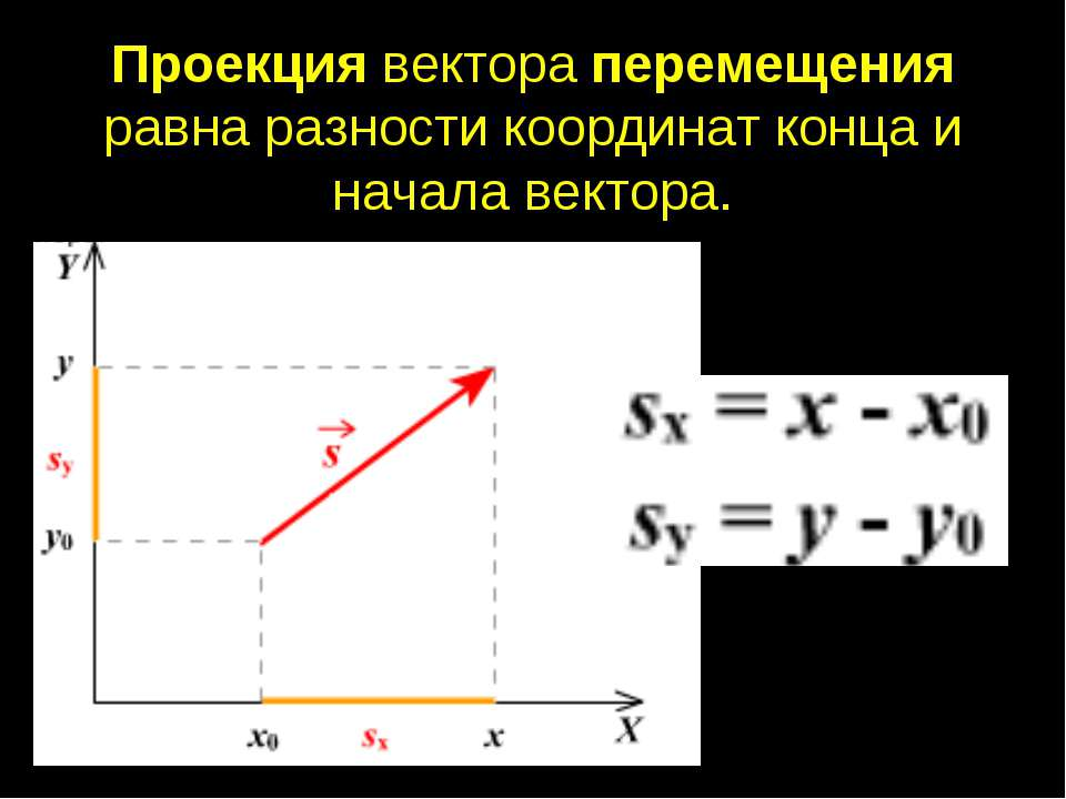 Проекция вектора перемещения равна разности координат конца и начала вектора....