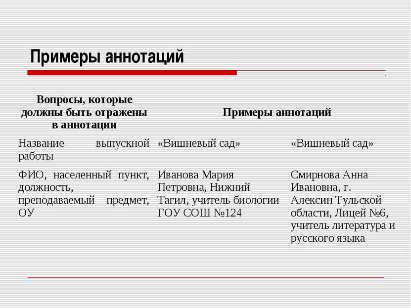 Примеры аннотаций Вопросы, которые должны быть отражены в аннотации Примеры а...