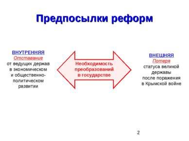 Предпосылки реформ Необходимость преобразований в государстве ВНУТРЕННЯЯ Отст...