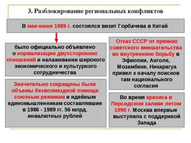 3.Разблокирование региональных конфликтов В мае-июне 1989 г. состоялся визит...