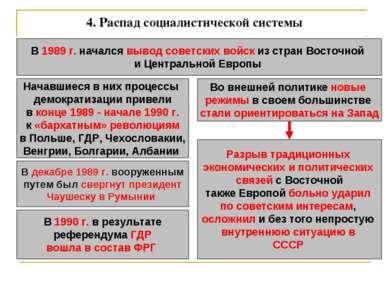 4. Распад социалистической системы В 1989 г. начался вывод советских войск из...