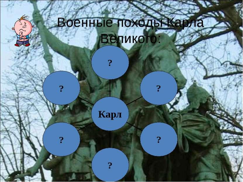 Военные походы Карла Великого: