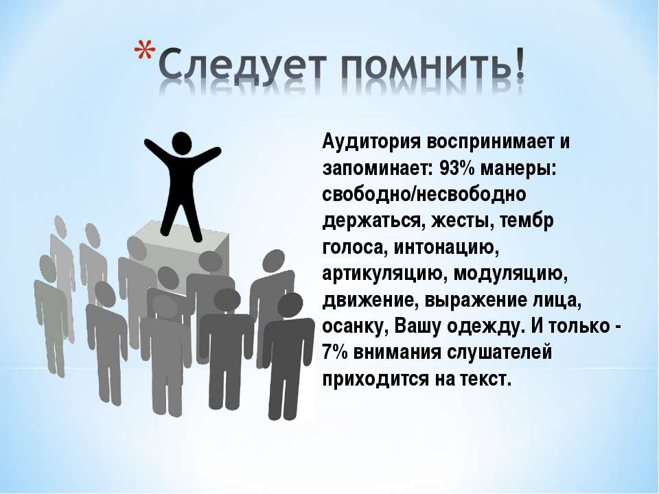 Аудитория воспринимает и запоминает: 93% манеры: свободно/несвободно держатьс...