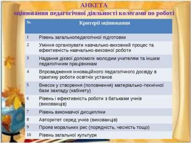 АНКЕТА оцінювання педагогічної діяльності колегами по роботі № Критерії оціню...