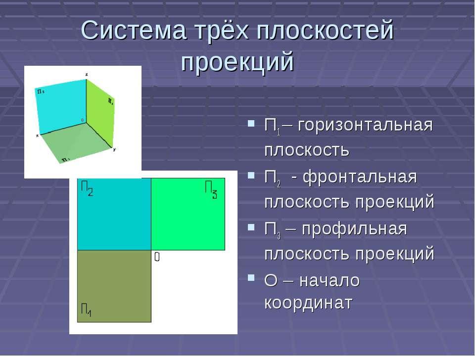 Система трёх плоскостей проекций П1 – горизонтальная плоскость П2 - фронтальн...