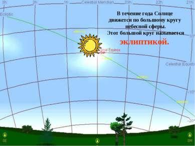 В течение года Солнце движется по большому кругу небесной сферы. Этот большой...