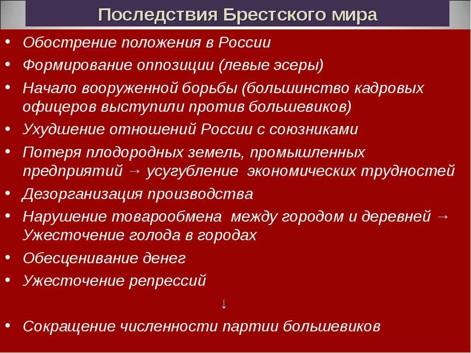 Последствия Брестского мира Обострение положения в России Формирование оппози...
