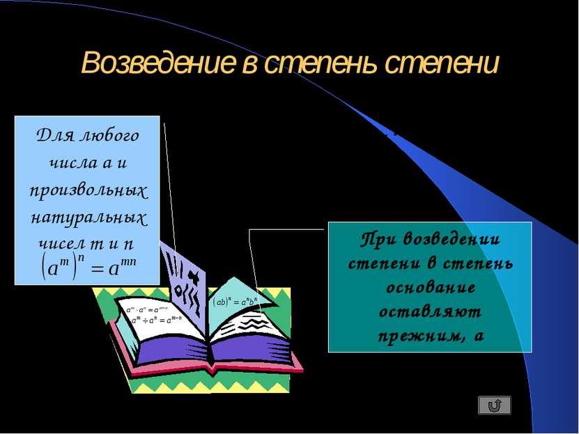 Возведение в степень степени Для любого числа a и произвольных натуральных чи...