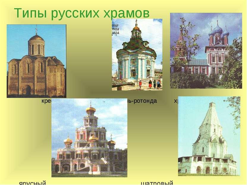 Типы русских храмов крестово-купольный церковь-ротонда храм-корабль ярусный ш...