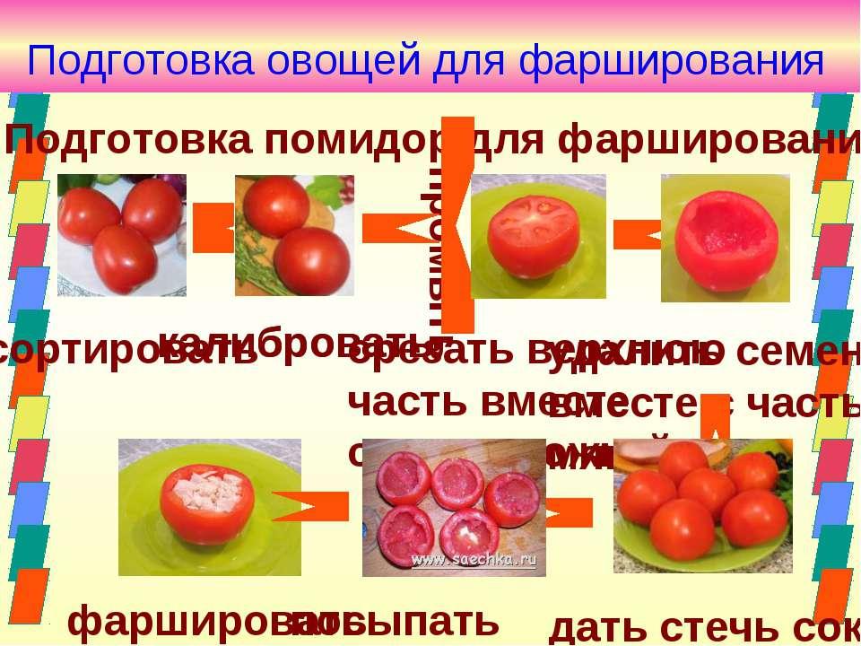 Подготовка помидор для фарширования