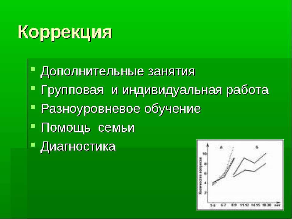 Коррекция Дополнительные занятия Групповая и индивидуальная работа Разноуровн...