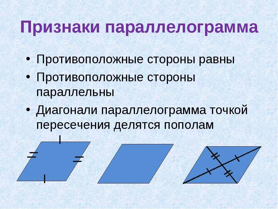 Признаки параллелограмма Противоположные стороны равны Противоположные сторон...