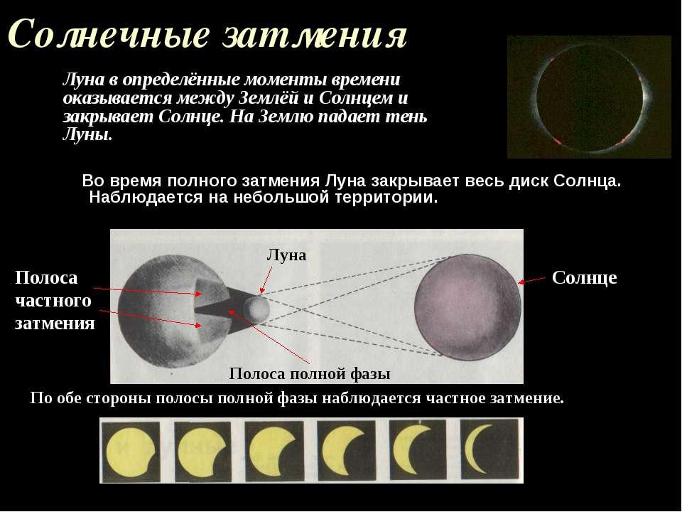 Солнечные затмения Во время полного затмения Луна закрывает весь диск Солнца....