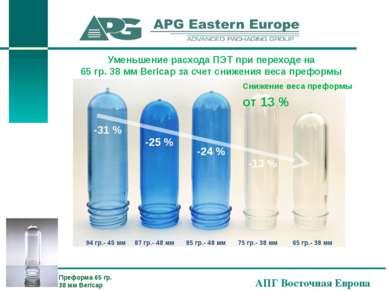 АПГ Восточная Европа 94 гр.- 45 мм 87 гр.- 48 мм 85 гр.- 48 мм 75 гр.- 38 мм ...