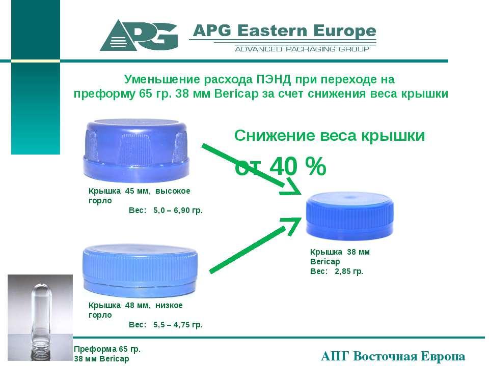 АПГ Восточная Европа Уменьшение расхода ПЭНД при переходе на преформу 65 гр. ...