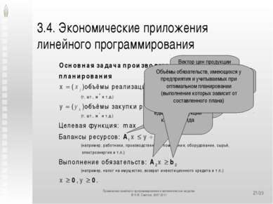 */23 3.4. Экономические приложения линейного программирования Вектор цен прод...