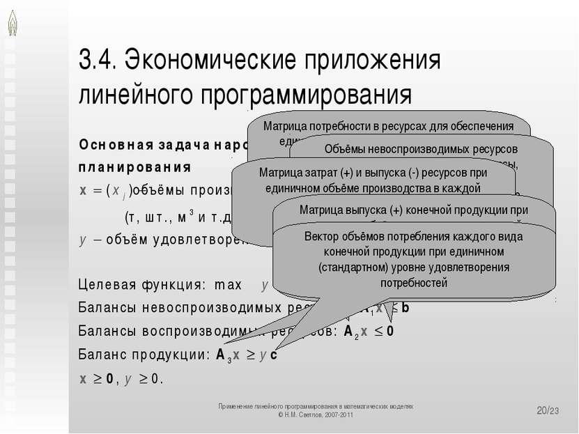 */23 3.4. Экономические приложения линейного программирования Матрица потребн...