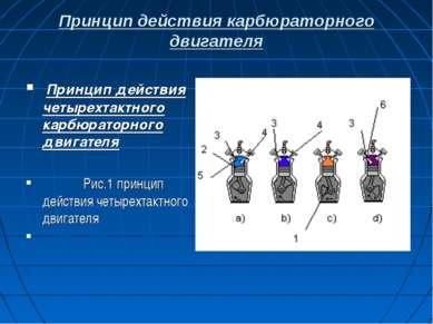 Принцип действия карбюраторного двигателя Принцип действия четырехтактного ка...