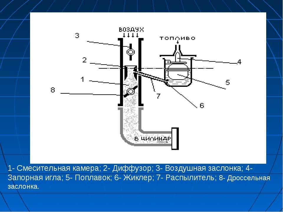 1- 1- Смесительная камера; 2- Диффузор; 3- Воздушная заслонка; 4- Запорная иг...