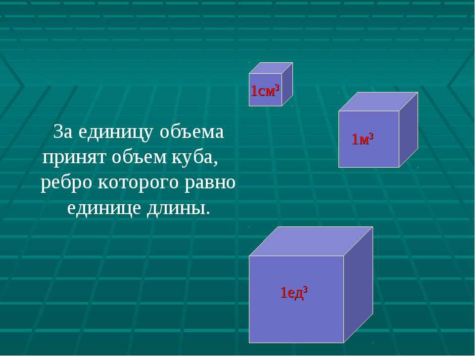 За единицу объема принят объем куба, ребро которого равно единице длины. 1см3...