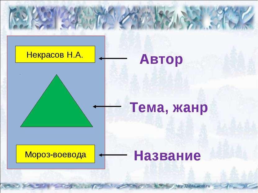 Некрасов Н.А. Мороз-воевода Автор Название Тема, жанр