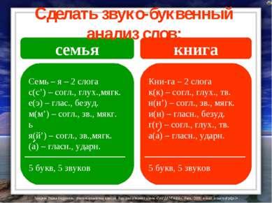 Сделать звуко-буквенный анализ слов: семья Семь – я – 2 слога с(с') – согл., ...