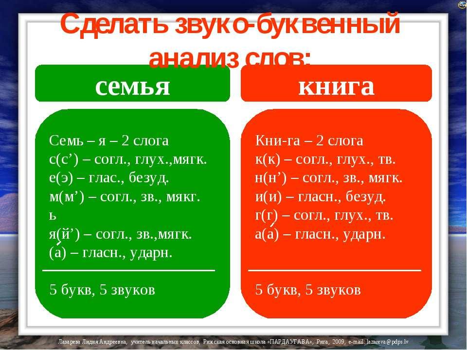 Звуко буквенный анализ слов русский 2 класс