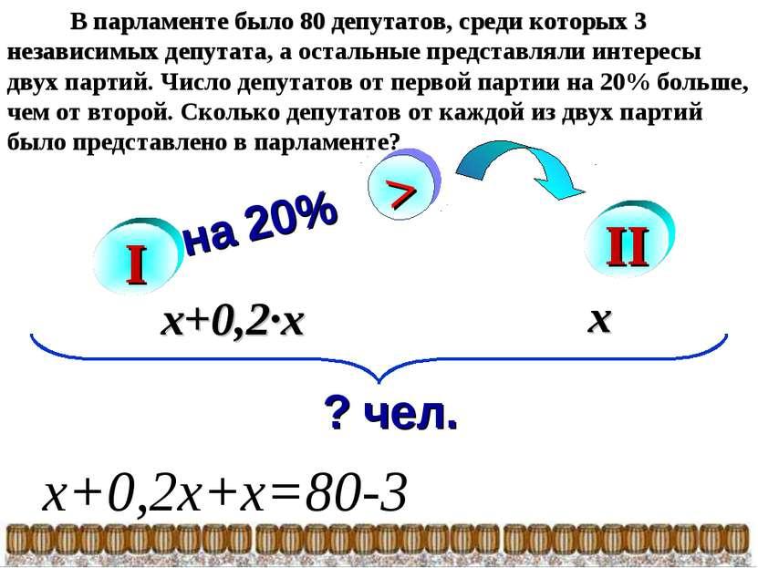 I II х x+0,2∙х В парламенте было 80 депутатов, среди которых 3 независимых де...