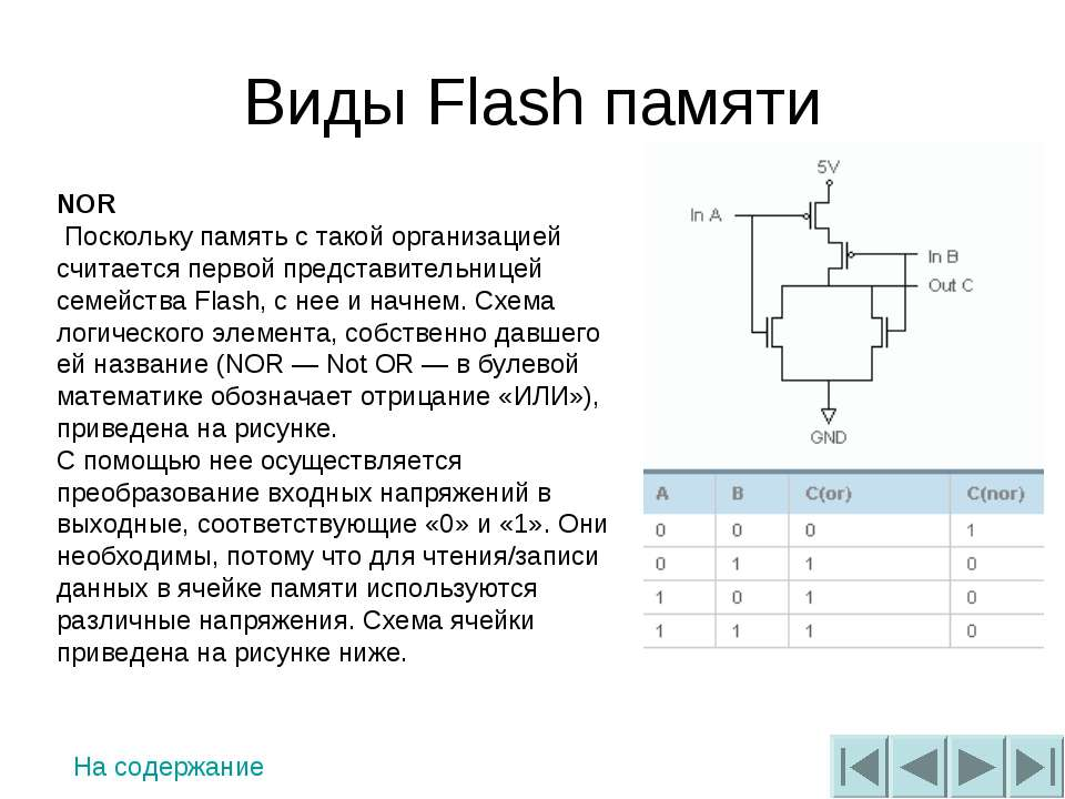 Виды Flash памяти На содержание NOR NOR Поскольку память с такой организацие...