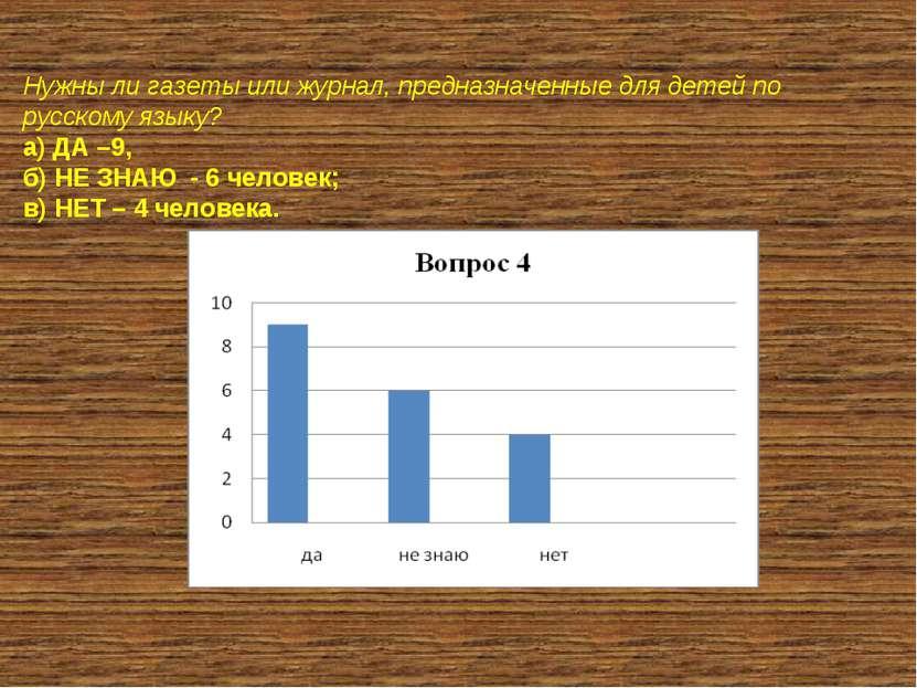 Нужны ли газеты или журнал, предназначенные для детей по русскому языку? а) Д...