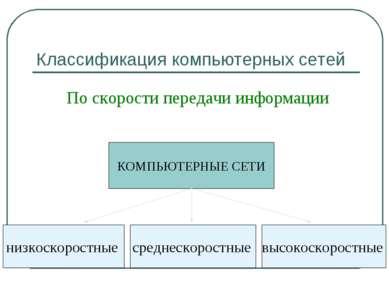 Классификация компьютерных сетей По скорости передачи информации