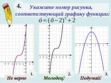 Укажите номер рисунка, соответствующий графику функции: 4. 3. Молодец! Подума...
