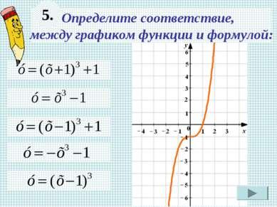 Определите соответствие, между графиком функции и формулой: 5.