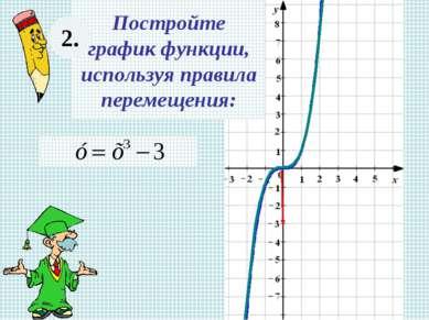 Постройте график функции, используя правила перемещения: 2.