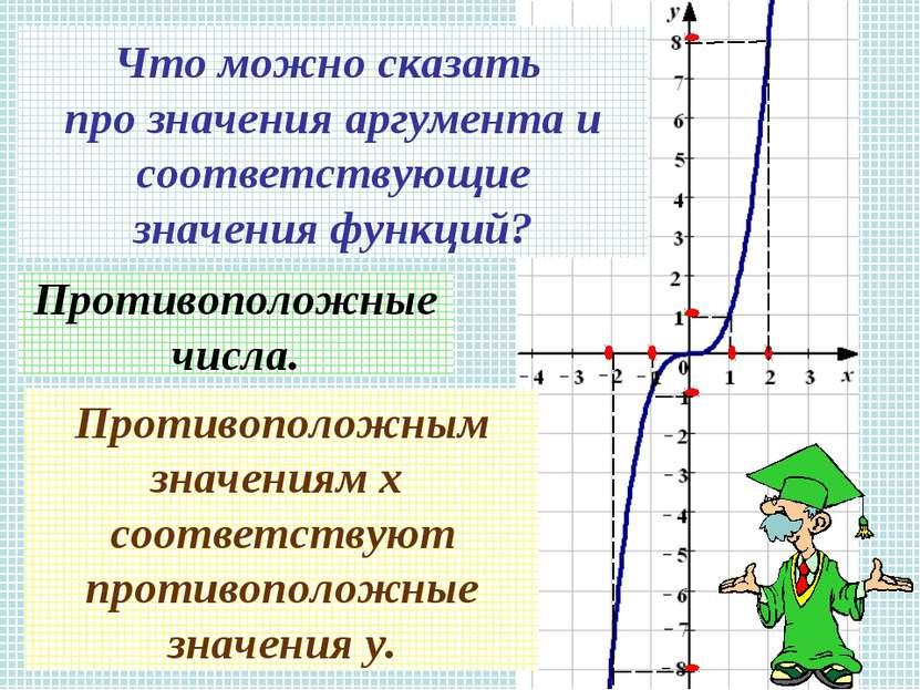 Что можно сказать про значения аргумента и соответствующие значения функций? ...