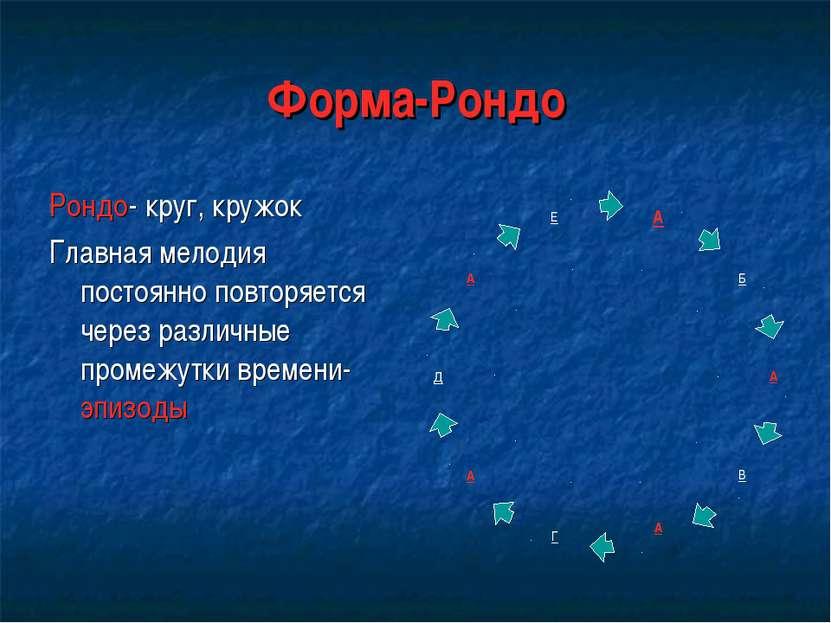 Форма-Рондо Рондо- круг, кружок Главная мелодия постоянно повторяется через р...