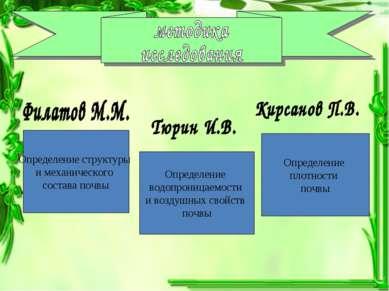 Определение структуры и механического состава почвы Определение водопроницаем...