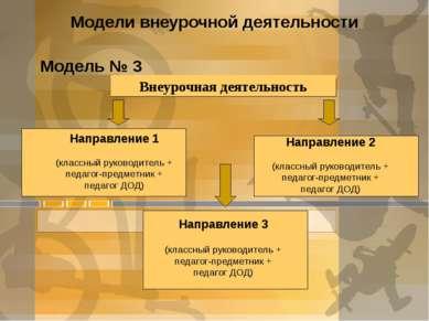 Модели внеурочной деятельности Модель № 3 Внеурочная деятельность Направление...