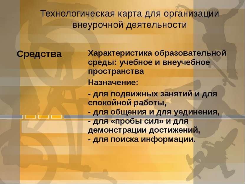 Технологическая карта для организации внеурочной деятельности Средства Характ...